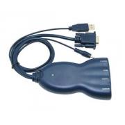 Zircon  PC to TV konvertor - aktivní redukce PC do TV, vč.zvuku