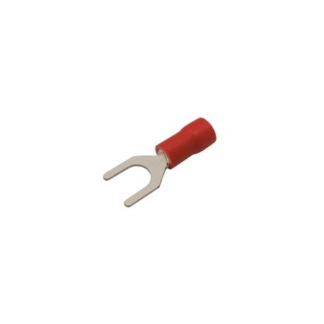 Vidlička 5.3mm, vodič 0.5-1.5mm  červená