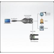 Adaptér USB 2.0 USB A Zástrčka - D-SUB 9kolíkový Zástrčka Černá