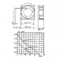 Ventilátor AC 92 x 92 x 25 mm